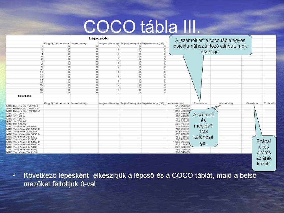 """COCO tábla III. A """"számolt ár a coco tábla egyes objektumához tartozó attribútumok összege. A számolt és meglévő árak különbsége."""