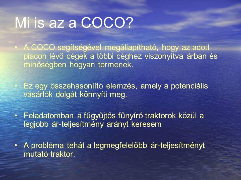 Mi is az a COCO A COCO segítségével megállapítható, hogy az adott piacon lévő cégek a többi céghez viszonyítva árban és minőségben hogyan termenek.