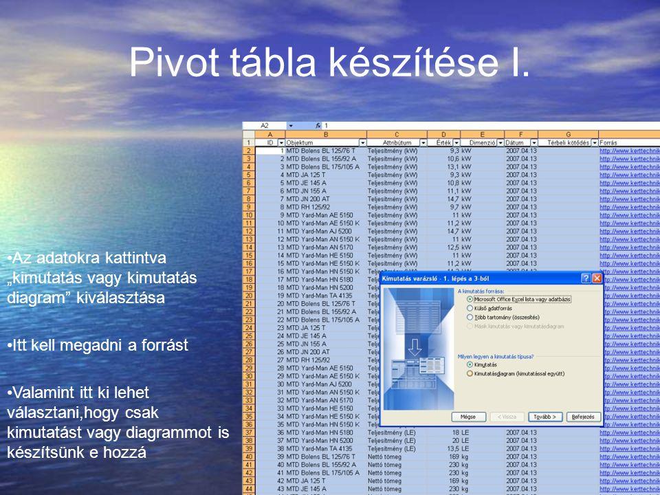 Pivot tábla készítése I.