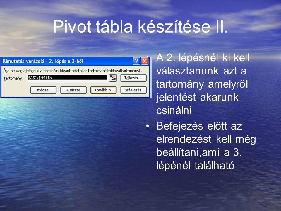 Pivot tábla készítése II.