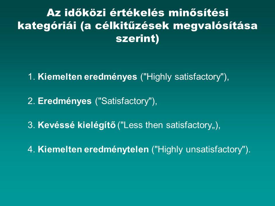 Az időközi értékelés minősítési kategóriái (a célkitűzések megvalósítása szerint)