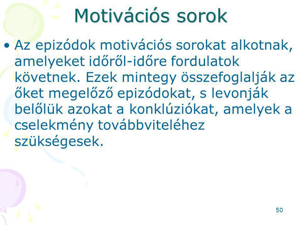 Motivációs sorok