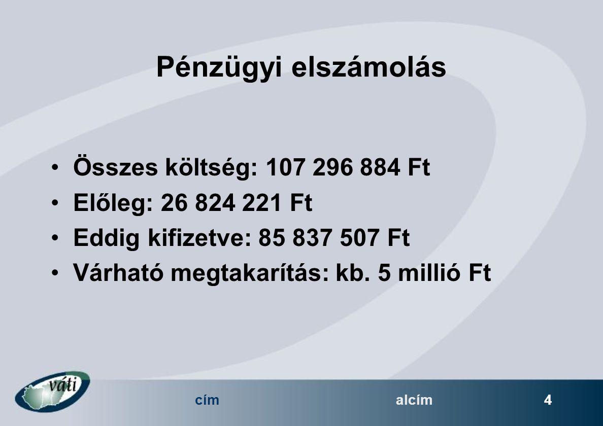 Pénzügyi elszámolás Összes költség: 107 296 884 Ft