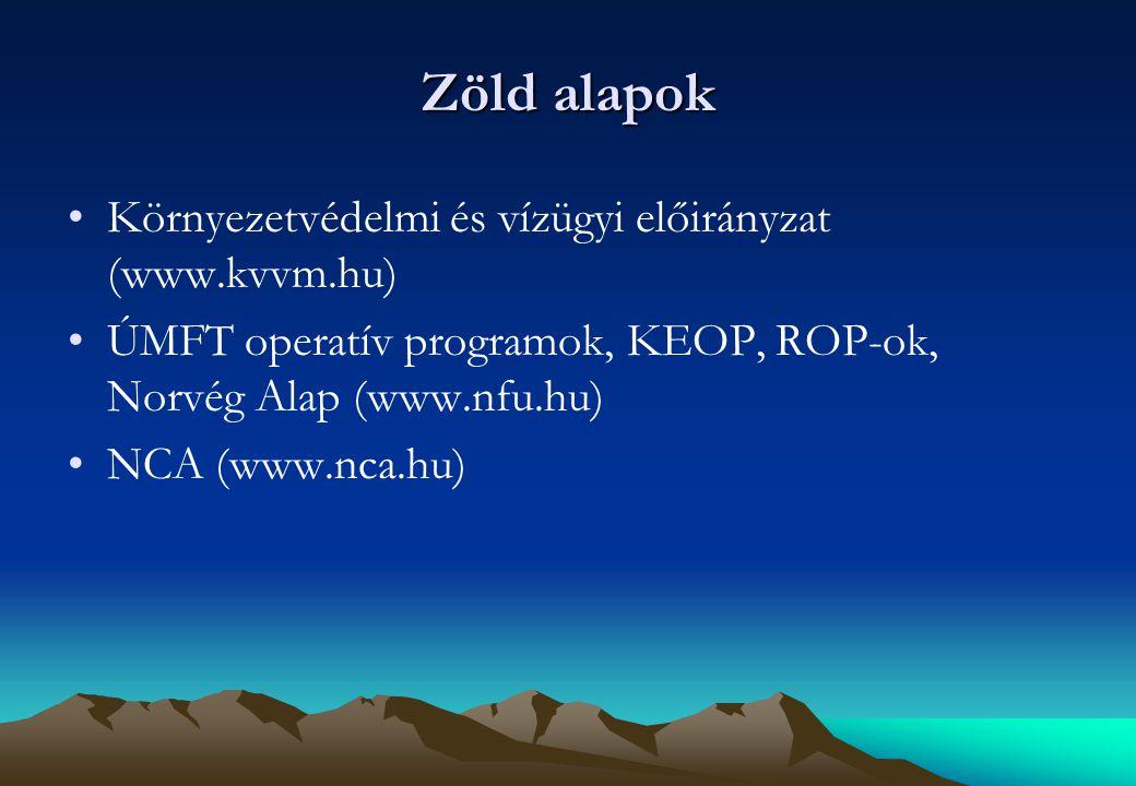 Zöld alapok Környezetvédelmi és vízügyi előirányzat (www.kvvm.hu)