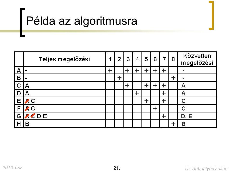 59. Példa az algoritmusra - - A A C C D, E B