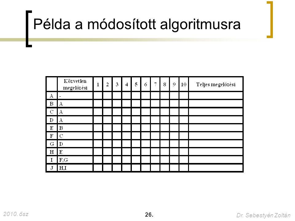 Példa a módosított algoritmusra