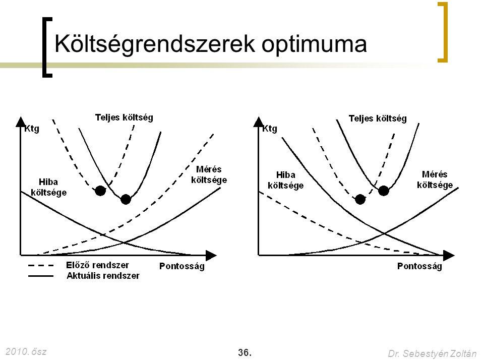 Költségrendszerek optimuma
