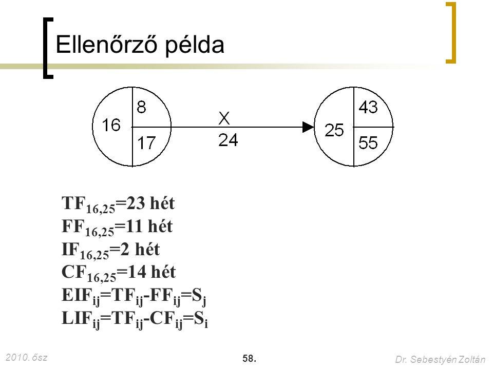 Ellenőrző példa TF16,25=23 hét FF16,25=11 hét IF16,25=2 hét
