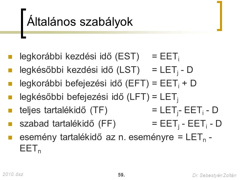Általános szabályok legkorábbi kezdési idő (EST) = EETi