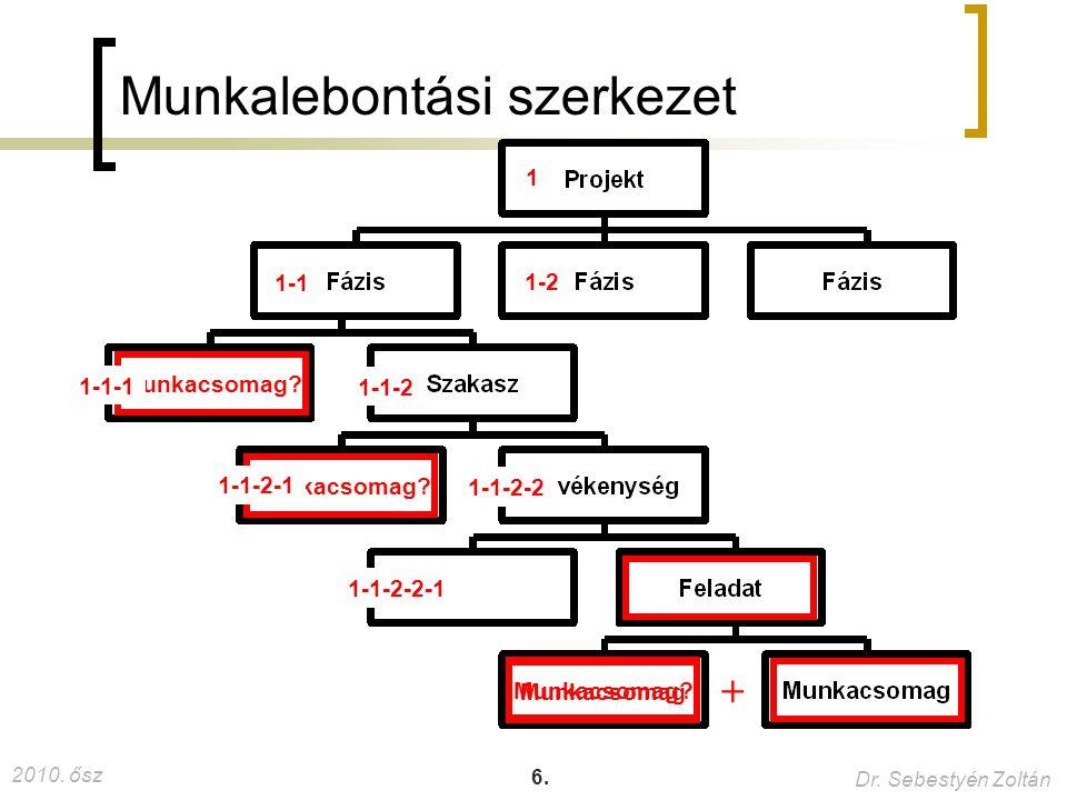 Munkalebontási szerkezet