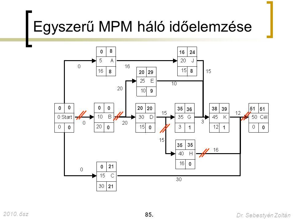 Egyszerű MPM háló időelemzése