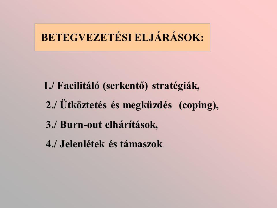 BETEGVEZETÉSI ELJÁRÁSOK: