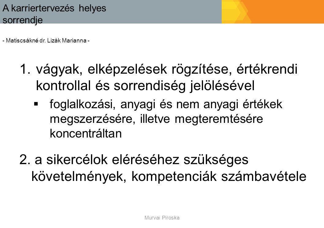 A karriertervezés helyes sorrendje - Matiscsákné dr. Lizák Marianna -
