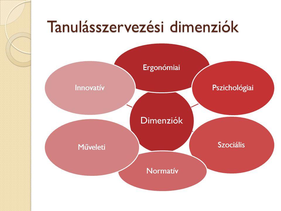 Tanulásszervezési dimenziók