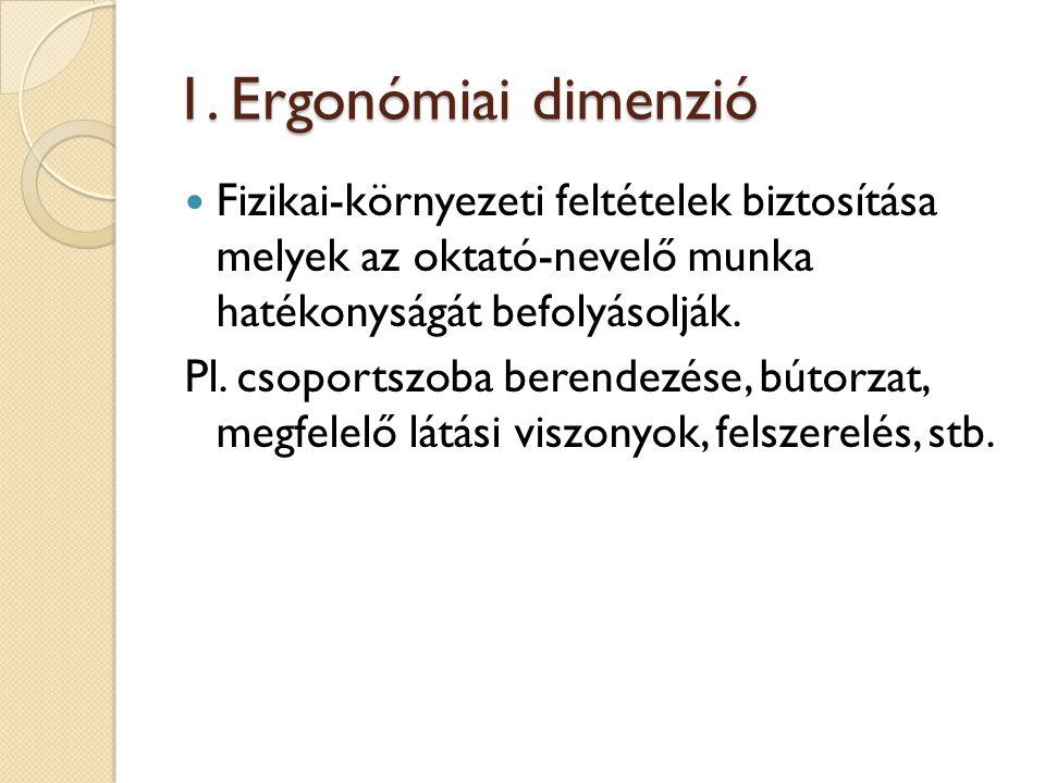 1. Ergonómiai dimenzió Fizikai-környezeti feltételek biztosítása melyek az oktató-nevelő munka hatékonyságát befolyásolják.