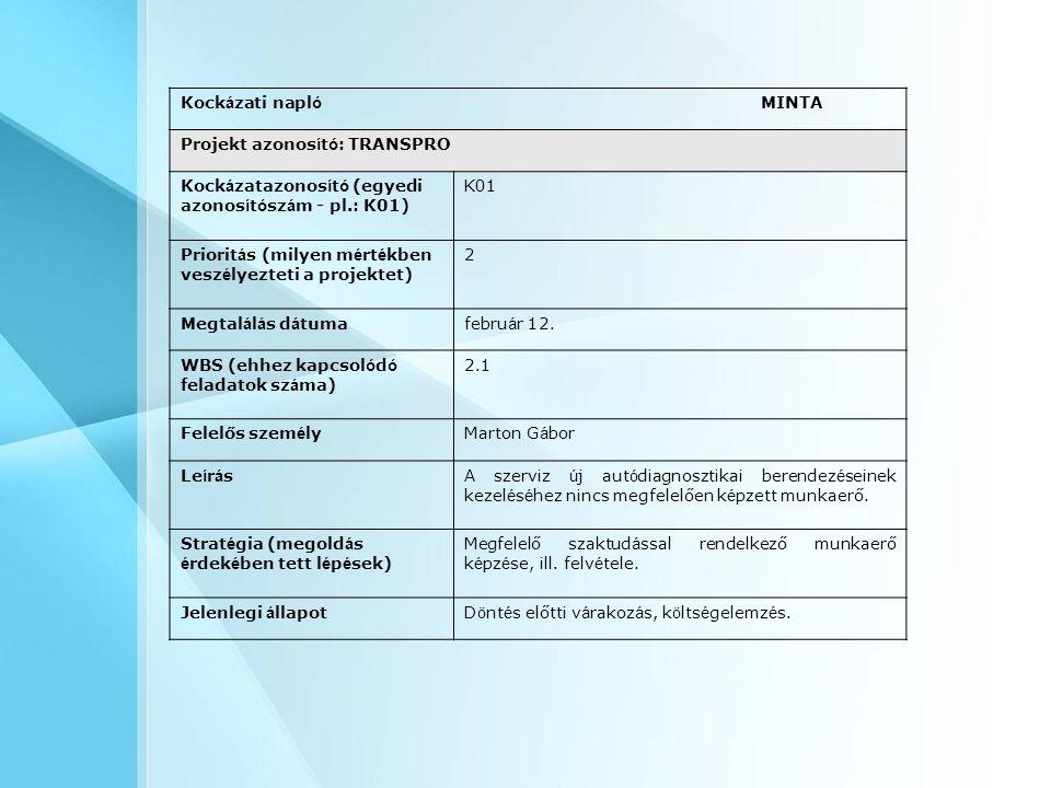 Kockázati napló MINTA Projekt azonosító: TRANSPRO. Kockázatazonosító (egyedi azonosítószám - pl.: K01)