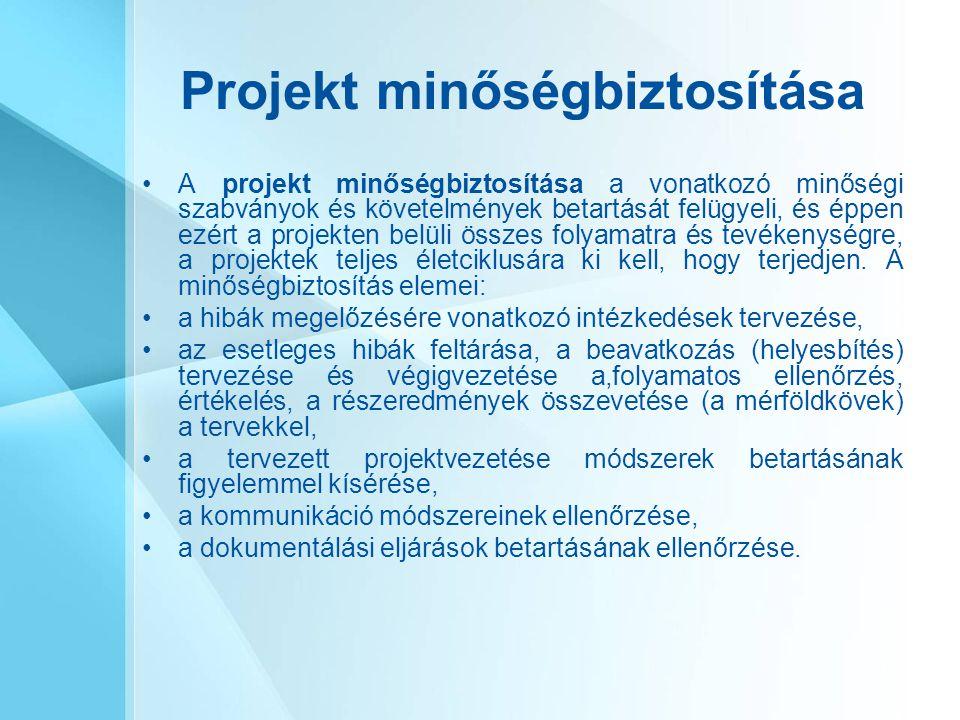 Projekt minőségbiztosítása