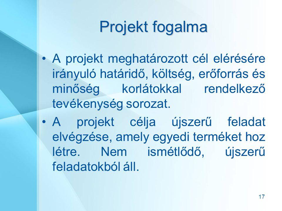 Projekt fogalma A projekt meghatározott cél elérésére irányuló határidő, költség, erőforrás és minőség korlátokkal rendelkező tevékenység sorozat.