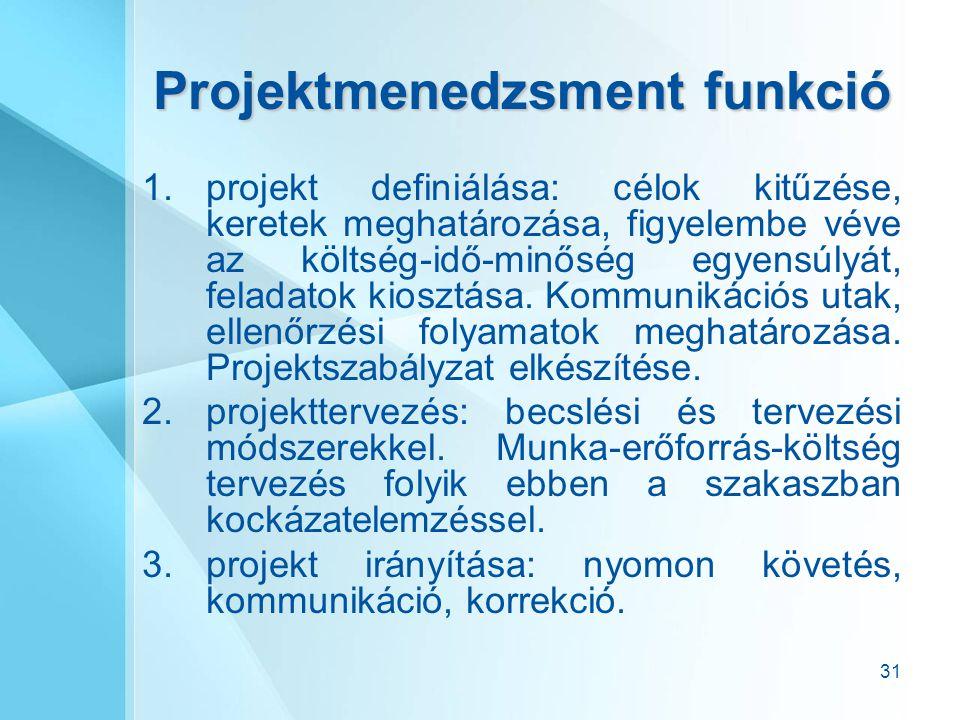 Projektmenedzsment funkció