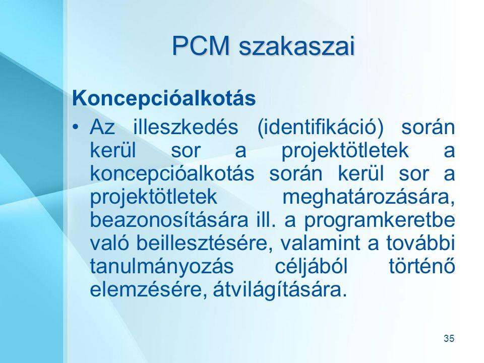 PCM szakaszai Koncepcióalkotás