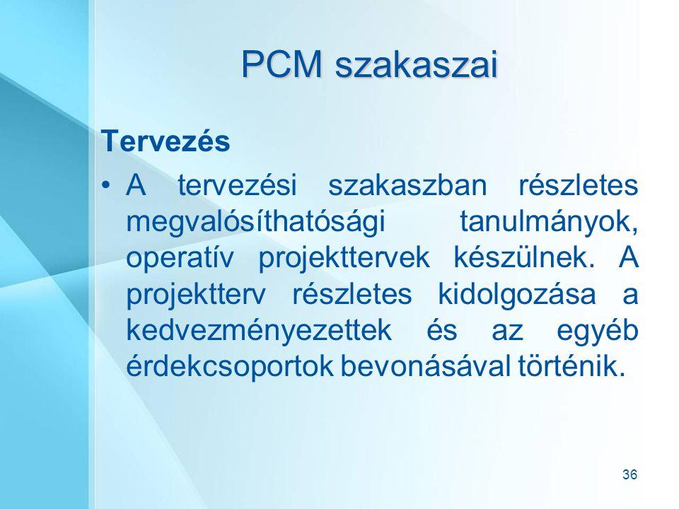 PCM szakaszai Tervezés