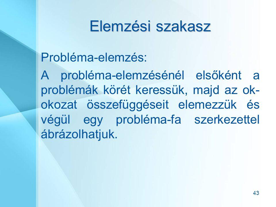 Elemzési szakasz Probléma-elemzés: