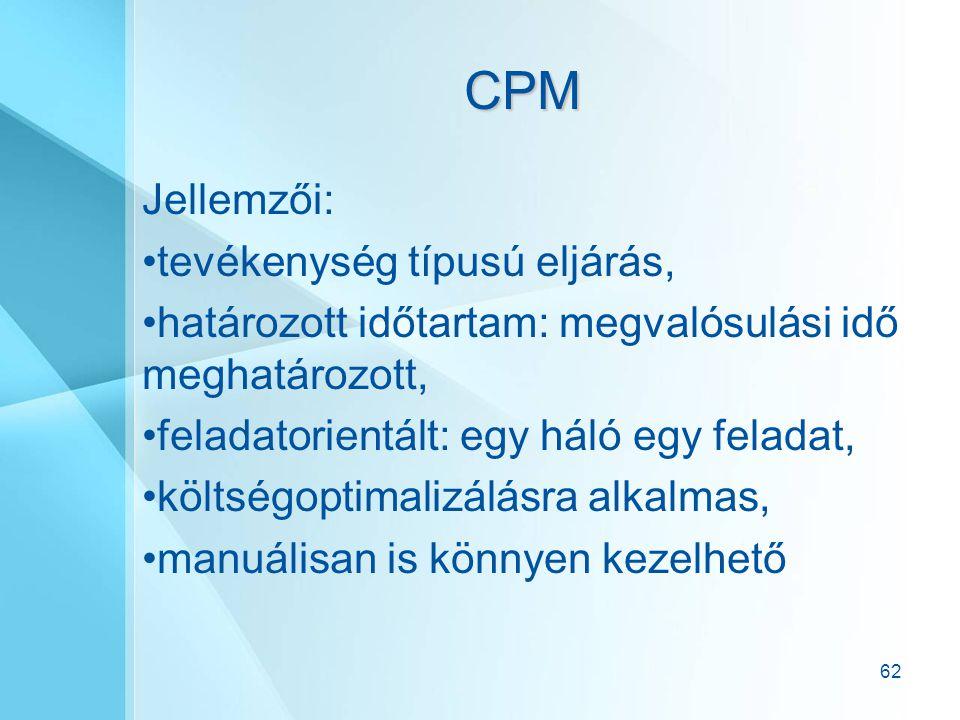 CPM Jellemzői: tevékenység típusú eljárás,