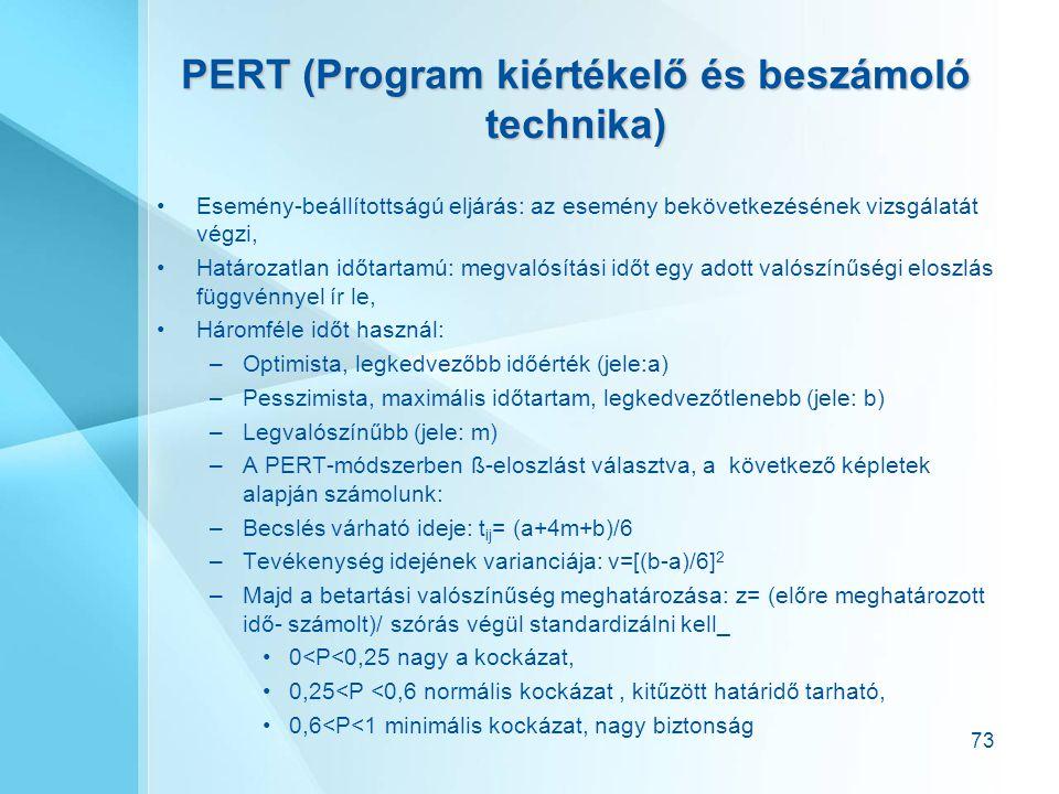 PERT (Program kiértékelő és beszámoló technika)
