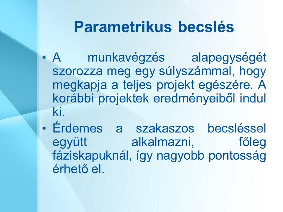 Parametrikus becslés