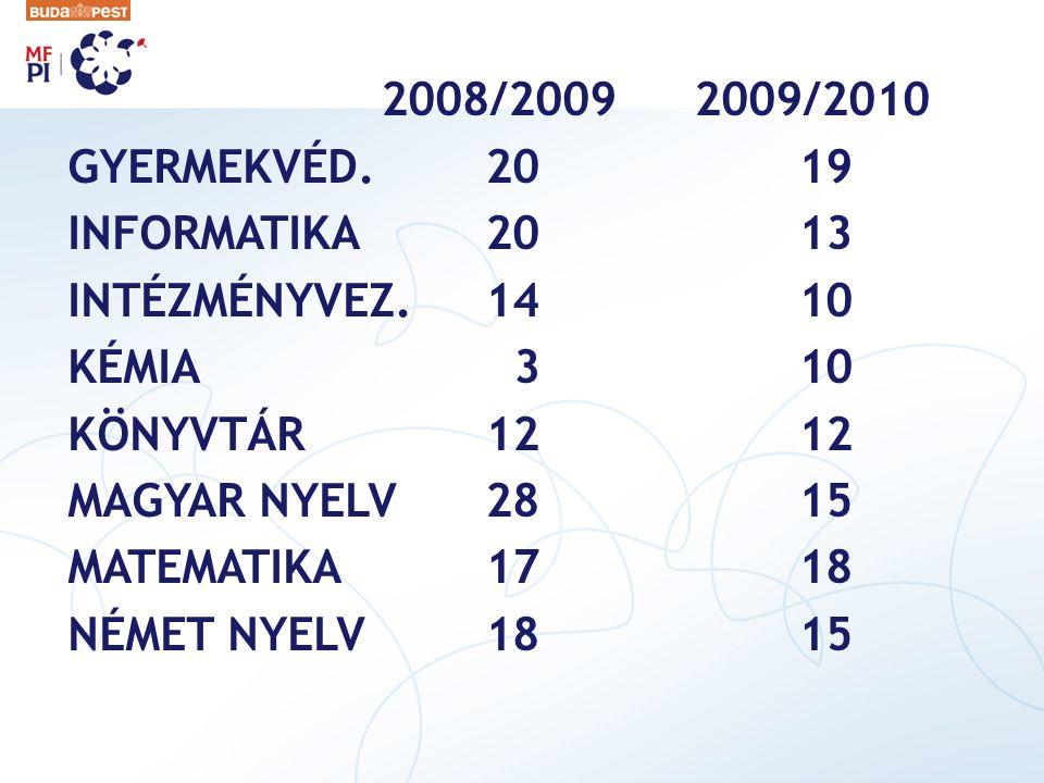 2008/2009 2009/2010 GYERMEKVÉD. 20 19 INFORMATIKA 20 13 INTÉZMÉNYVEZ
