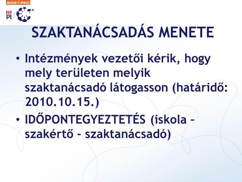 SZAKTANÁCSADÁS MENETE