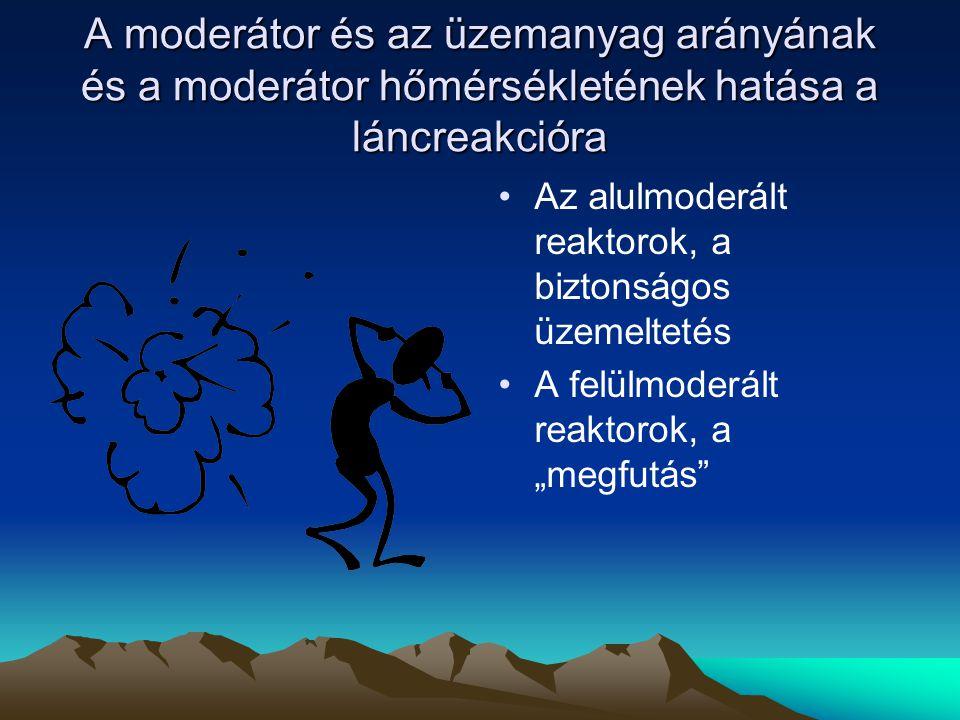 A moderátor és az üzemanyag arányának és a moderátor hőmérsékletének hatása a láncreakcióra