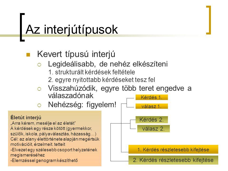 Az interjútípusok Kevert típusú interjú