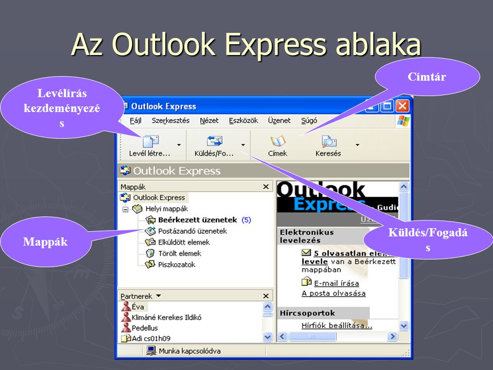 Az Outlook Express ablaka