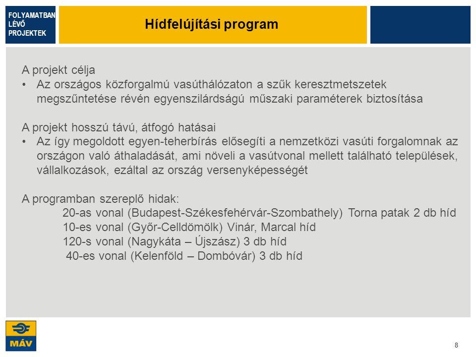 Hídfelújítási program