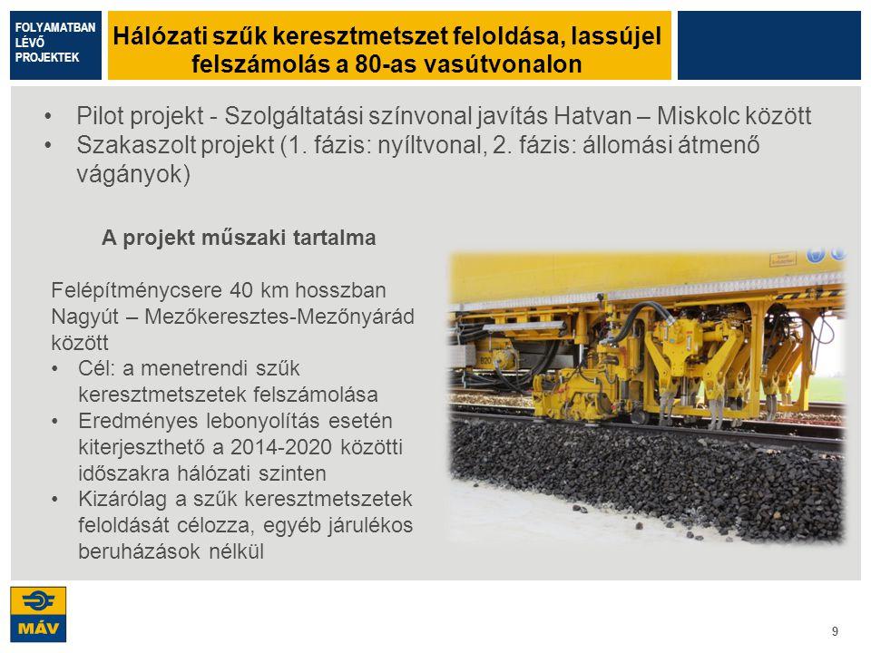 A projekt műszaki tartalma