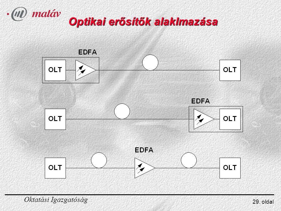 Optikai erősítők alaklmazása