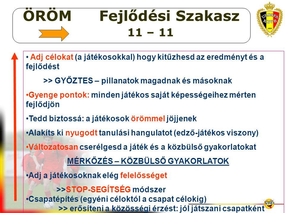 ÖRÖM Fejlődési Szakasz 11 – 11 ÖRÖM A VERSENYZÉS FEJLŐDÉSE