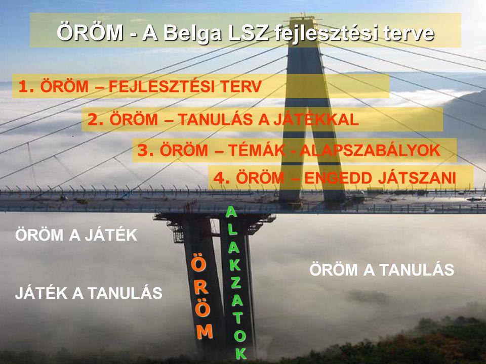 ÖRÖM - A Belga LSZ fejlesztési terve