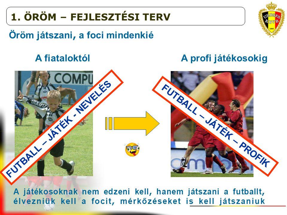 FUTBALL – JÁTÉK – PROFIK