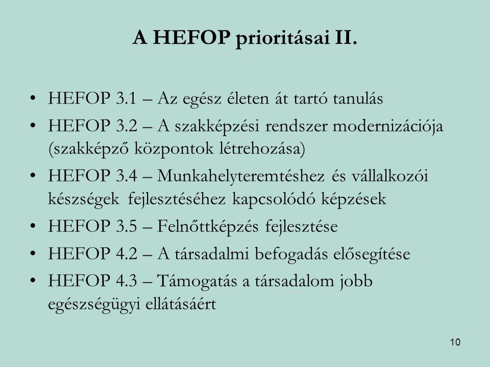 A HEFOP prioritásai II. HEFOP 3.1 – Az egész életen át tartó tanulás