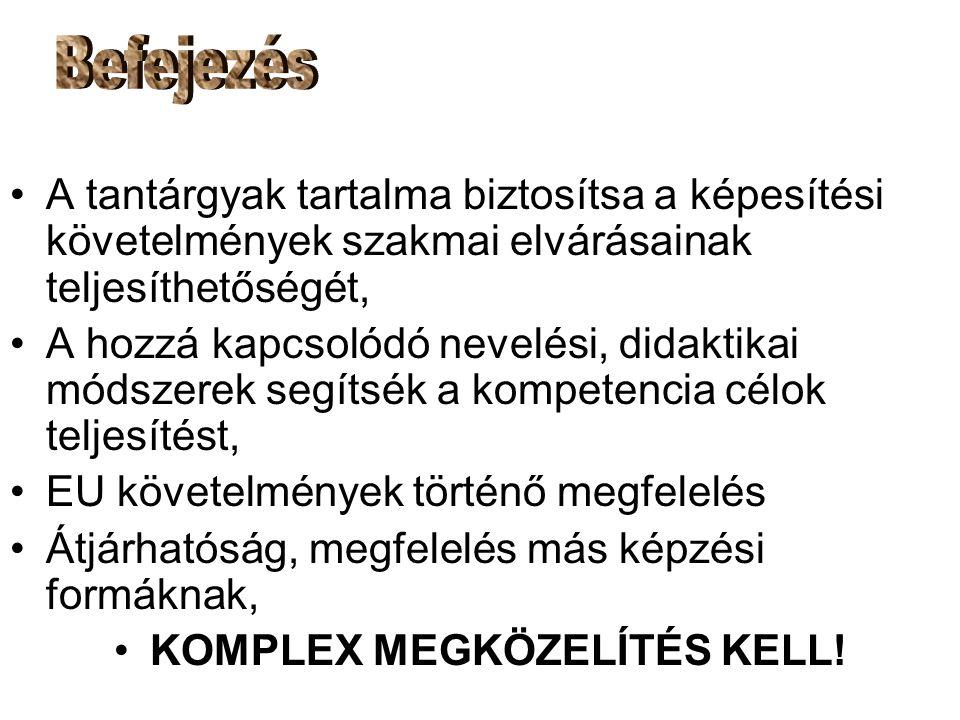 KOMPLEX MEGKÖZELÍTÉS KELL!