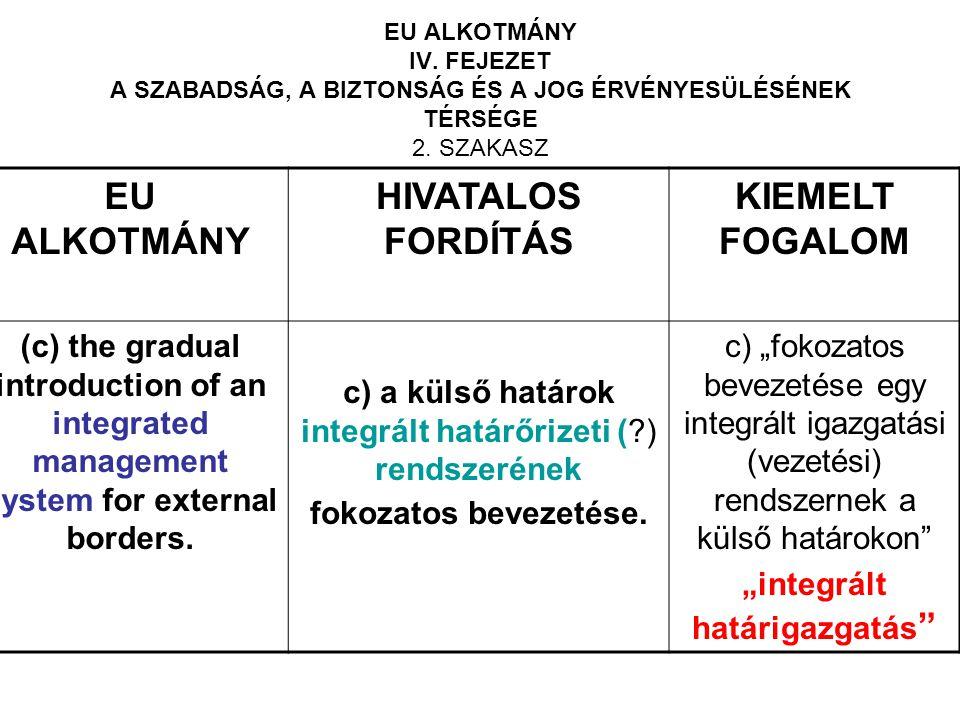 """""""integrált határigazgatás"""