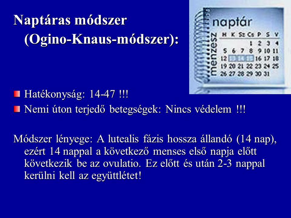 (Ogino-Knaus-módszer):