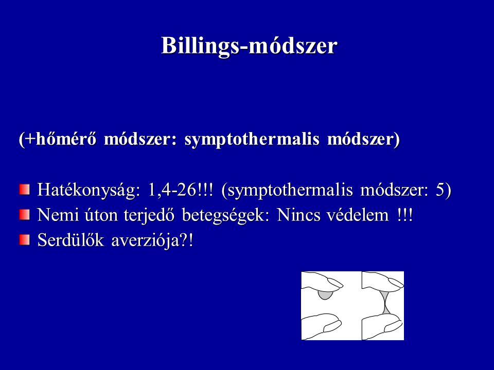 Billings-módszer (+hőmérő módszer: symptothermalis módszer)