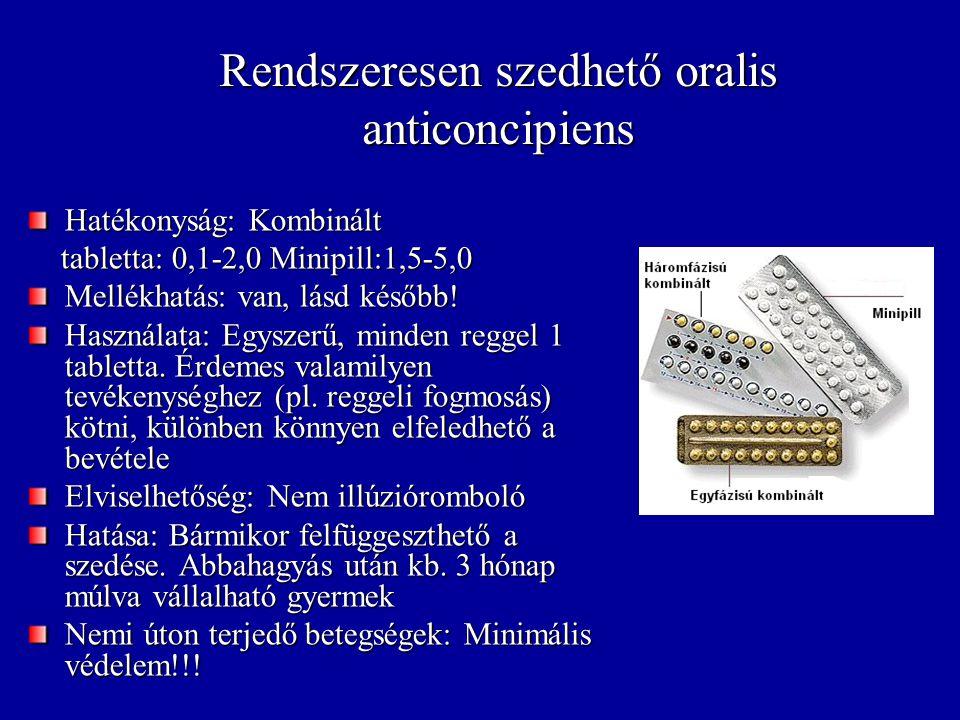 Rendszeresen szedhető oralis anticoncipiens