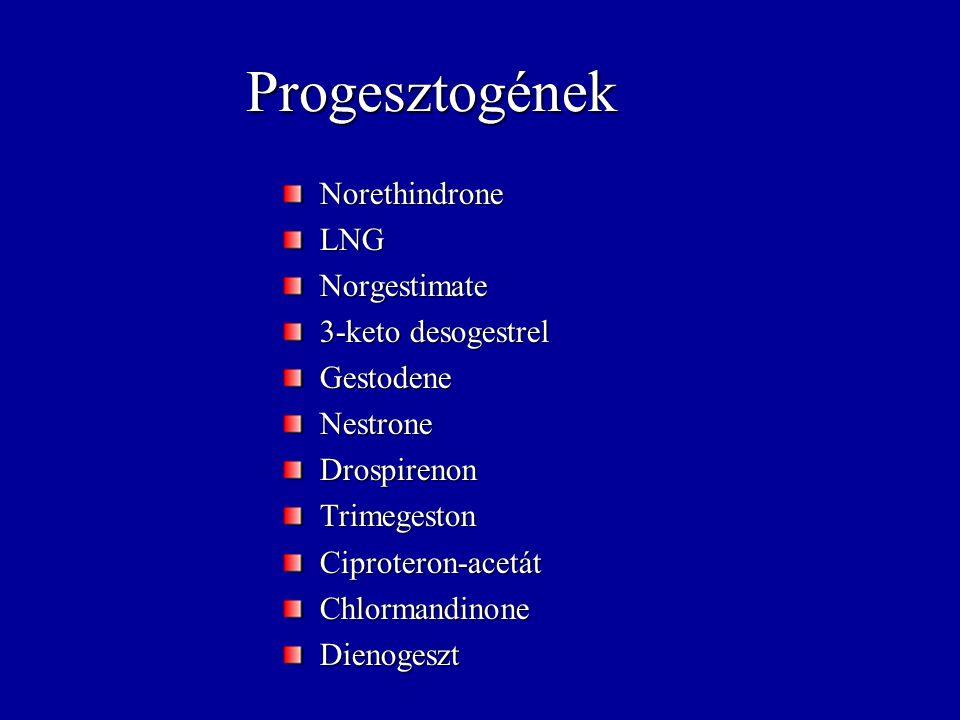 Progesztogének Norethindrone LNG Norgestimate 3-keto desogestrel