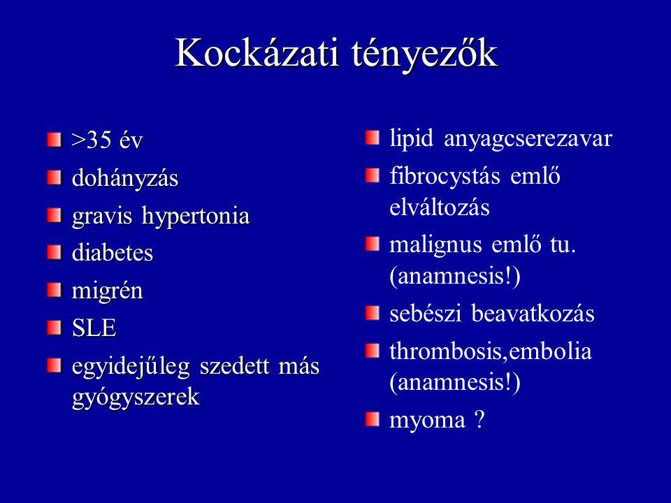 Kockázati tényezők >35 év lipid anyagcserezavar dohányzás