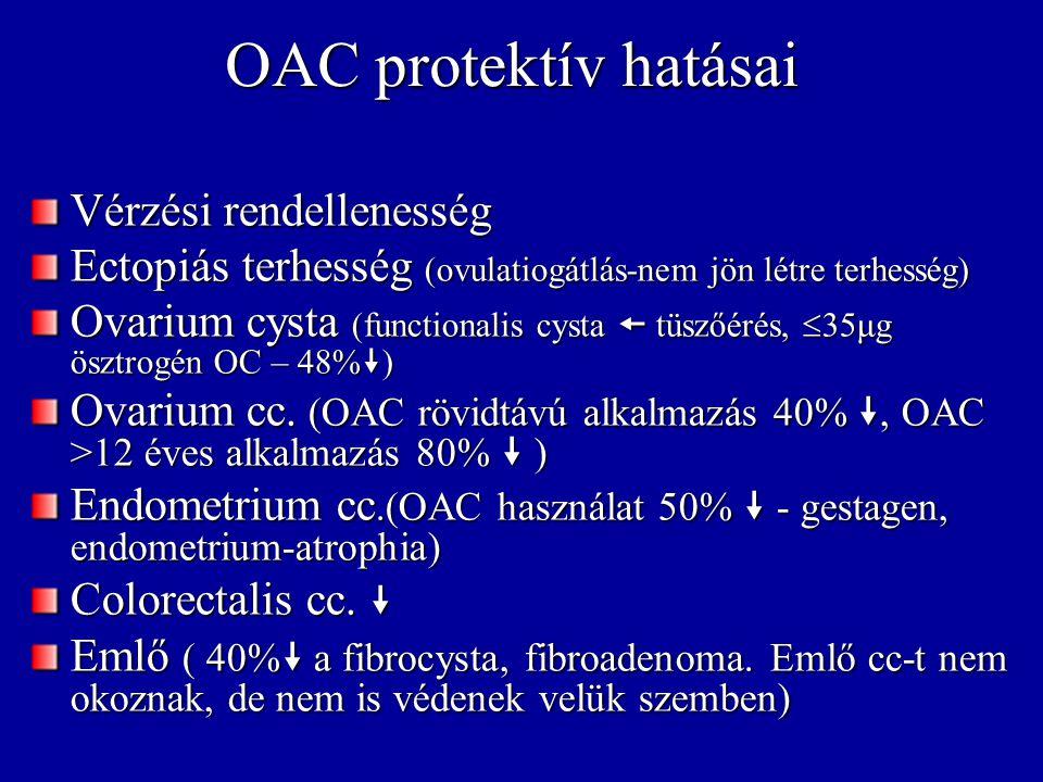 OAC protektív hatásai Vérzési rendellenesség