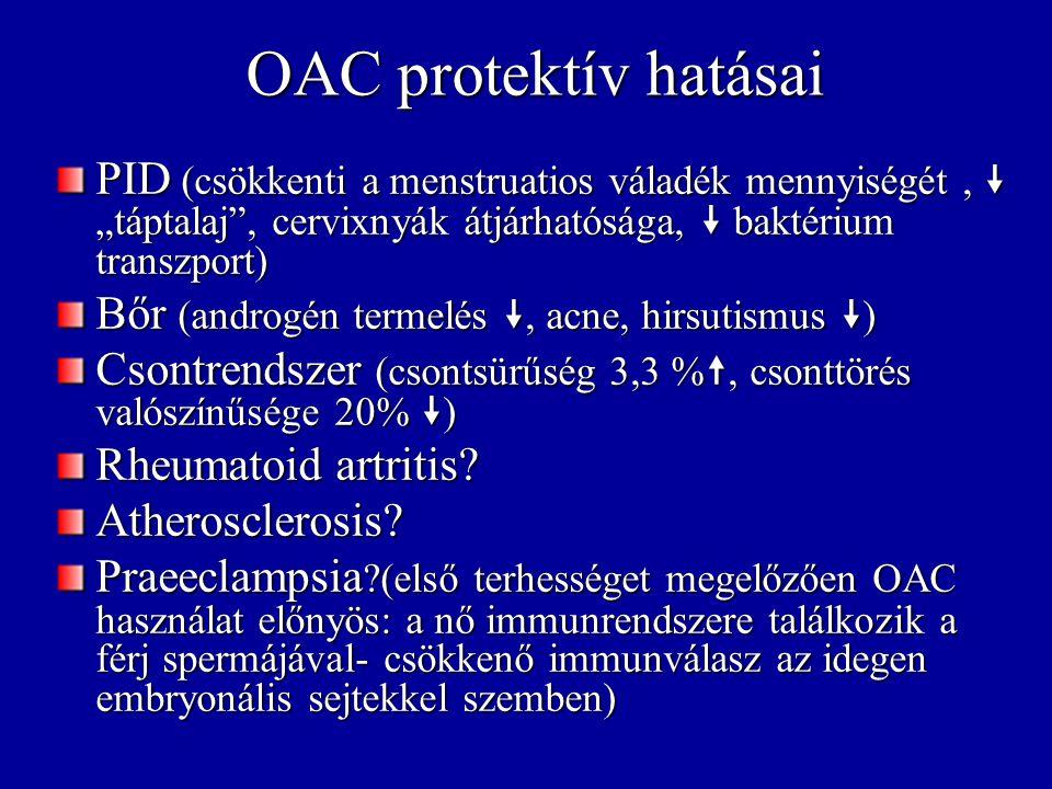"""OAC protektív hatásai PID (csökkenti a menstruatios váladék mennyiségét ,  """"táptalaj , cervixnyák átjárhatósága,  baktérium transzport)"""